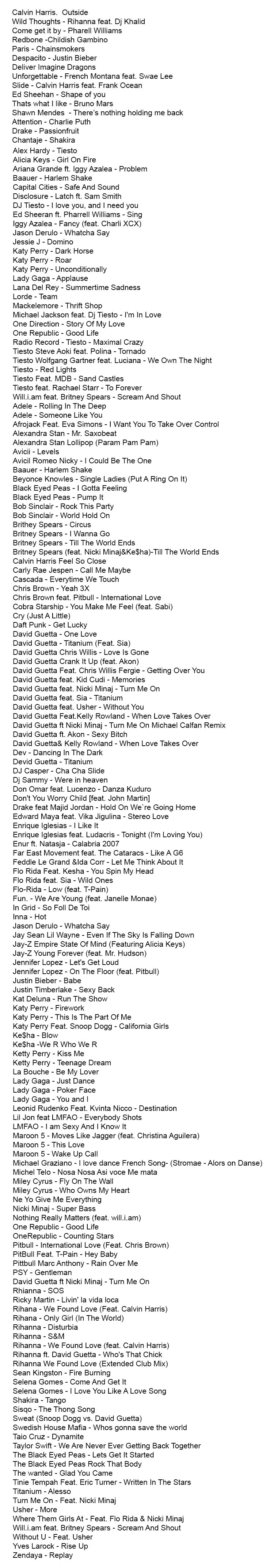Russian DJ Song List